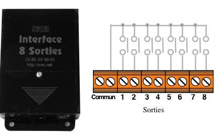 recepteur 8 contacts par RS232